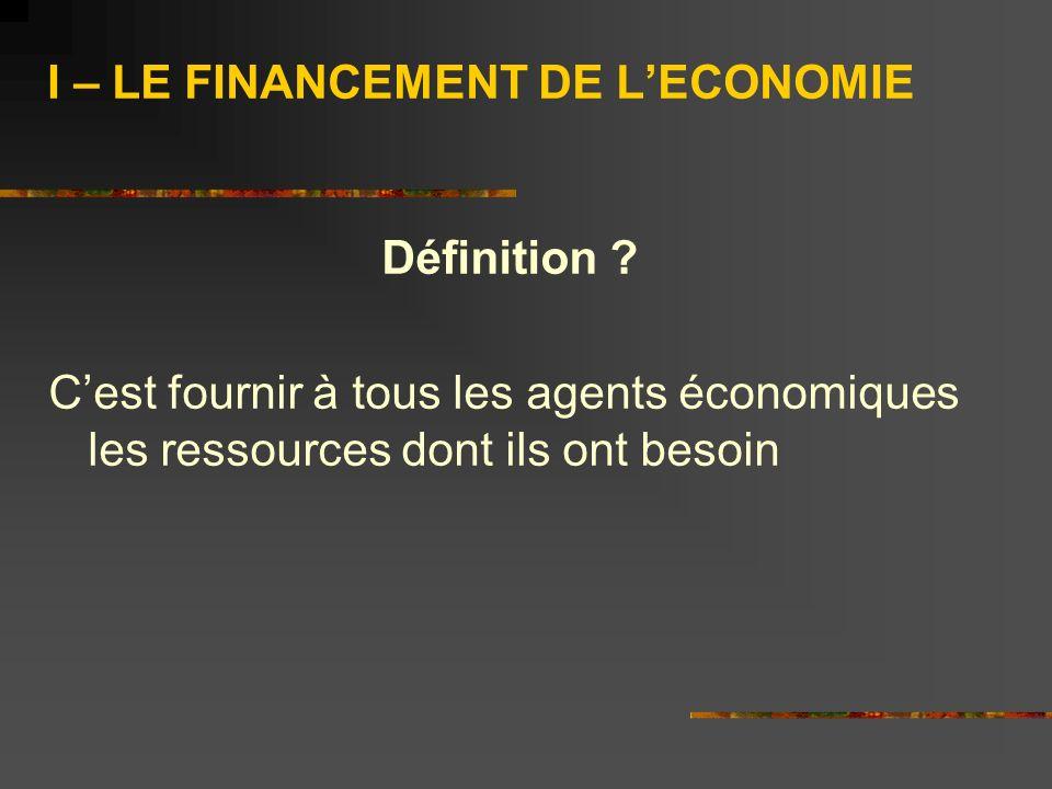 I – LE FINANCEMENT DE L'ECONOMIE