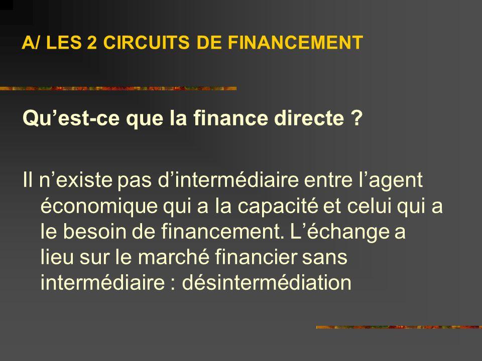 A/ LES 2 CIRCUITS DE FINANCEMENT