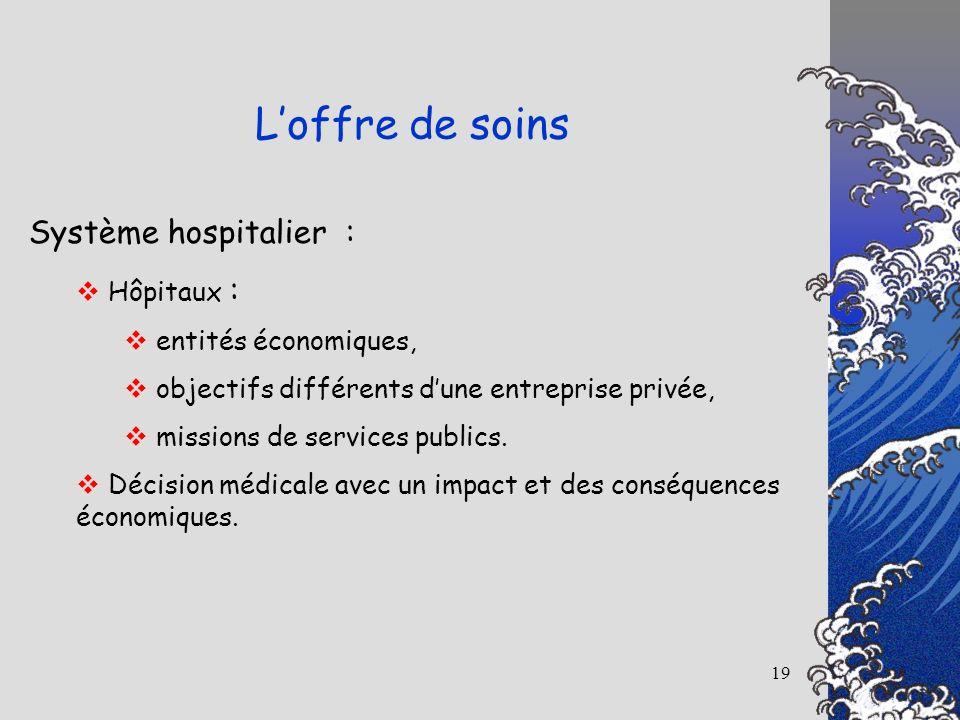 L'offre de soins Système hospitalier : Hôpitaux : entités économiques,