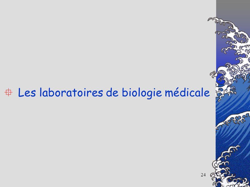 Les laboratoires de biologie médicale