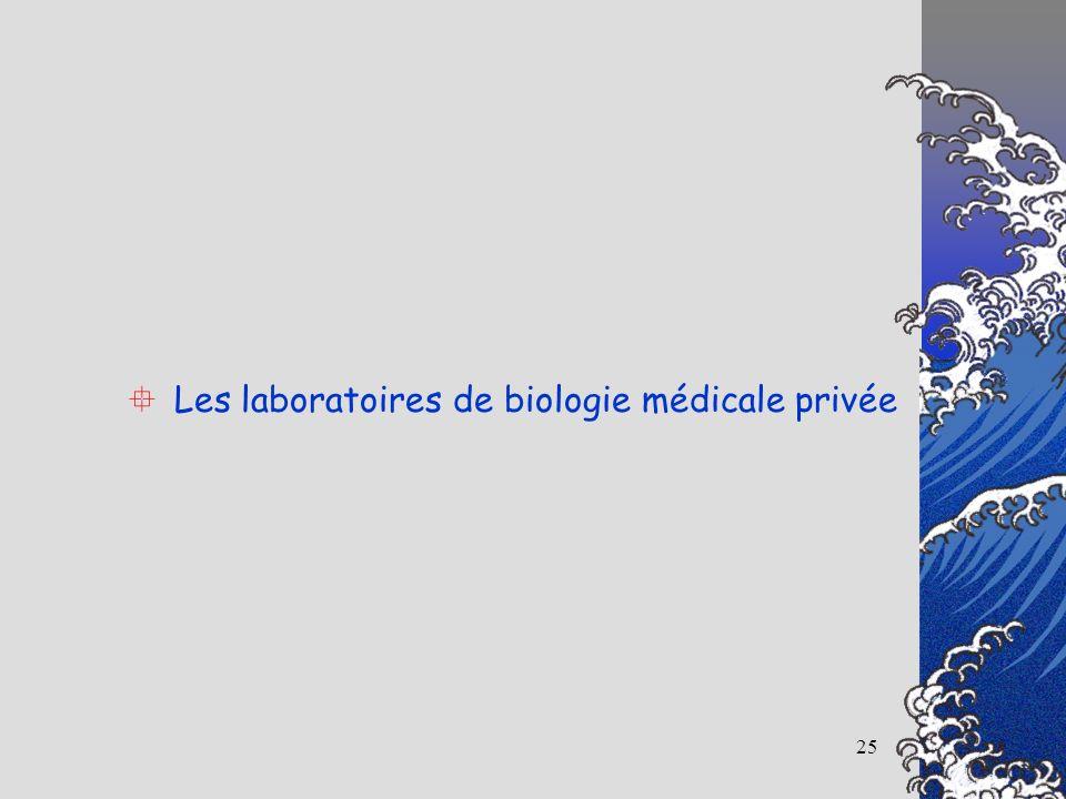 Les laboratoires de biologie médicale privée
