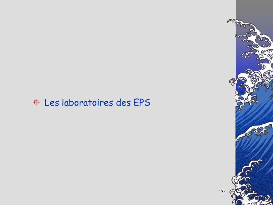 Les laboratoires des EPS
