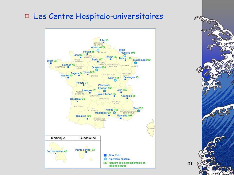Les Centre Hospitalo-universitaires