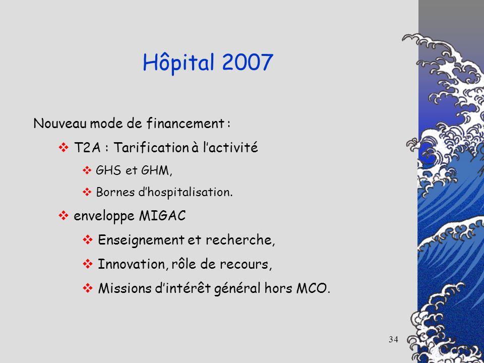 Hôpital 2007 Nouveau mode de financement :