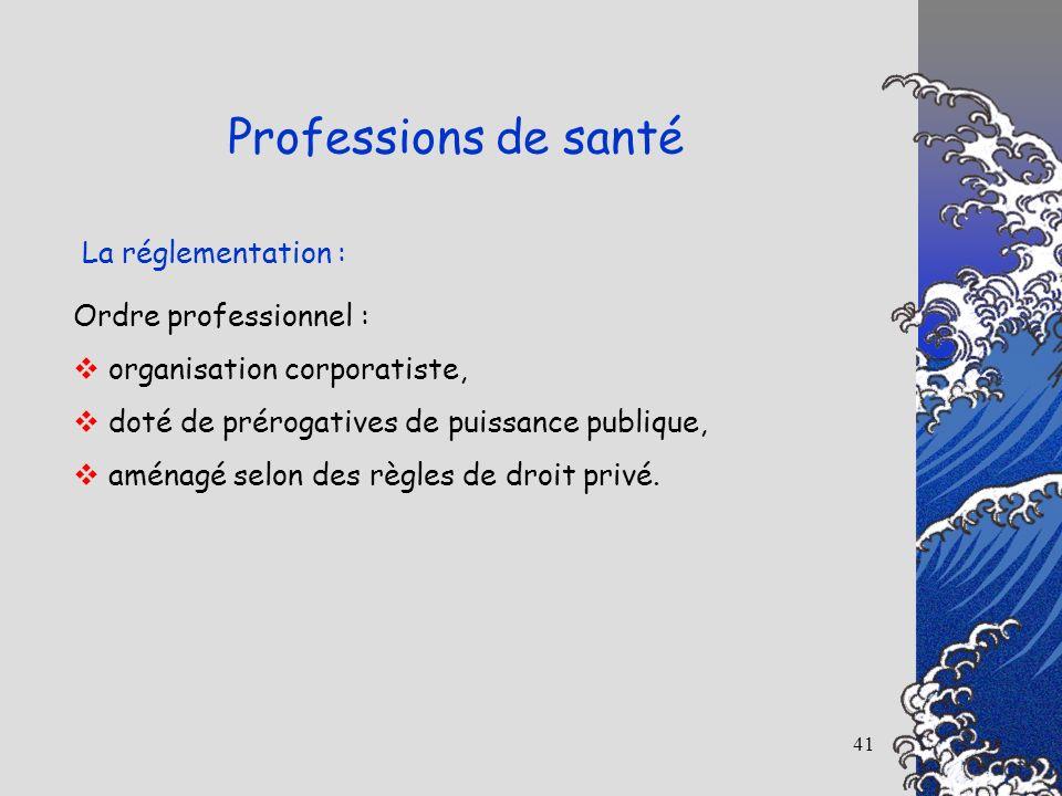 Professions de santé La réglementation : Ordre professionnel :
