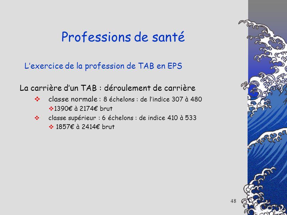 Professions de santé L'exercice de la profession de TAB en EPS