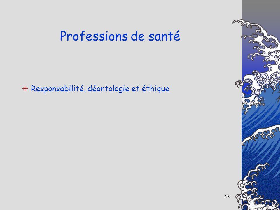 Professions de santé Responsabilité, déontologie et éthique