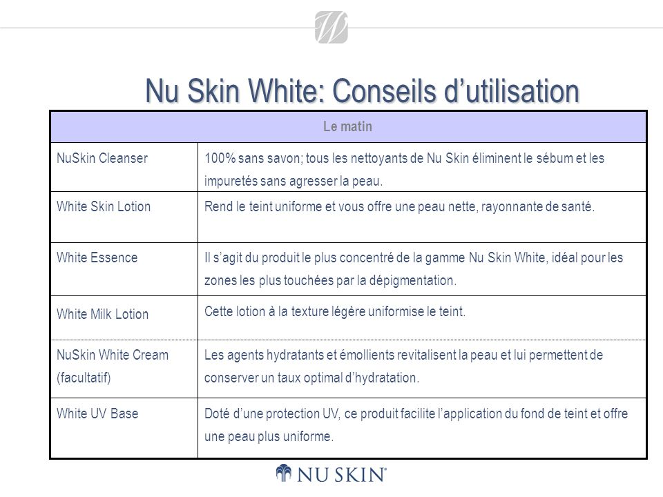 Nu Skin White: Conseils d'utilisation
