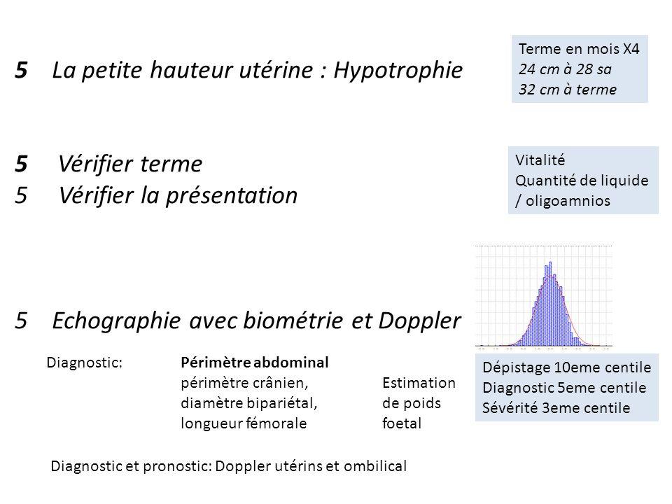 5 La petite hauteur utérine : Hypotrophie 5 Vérifier terme
