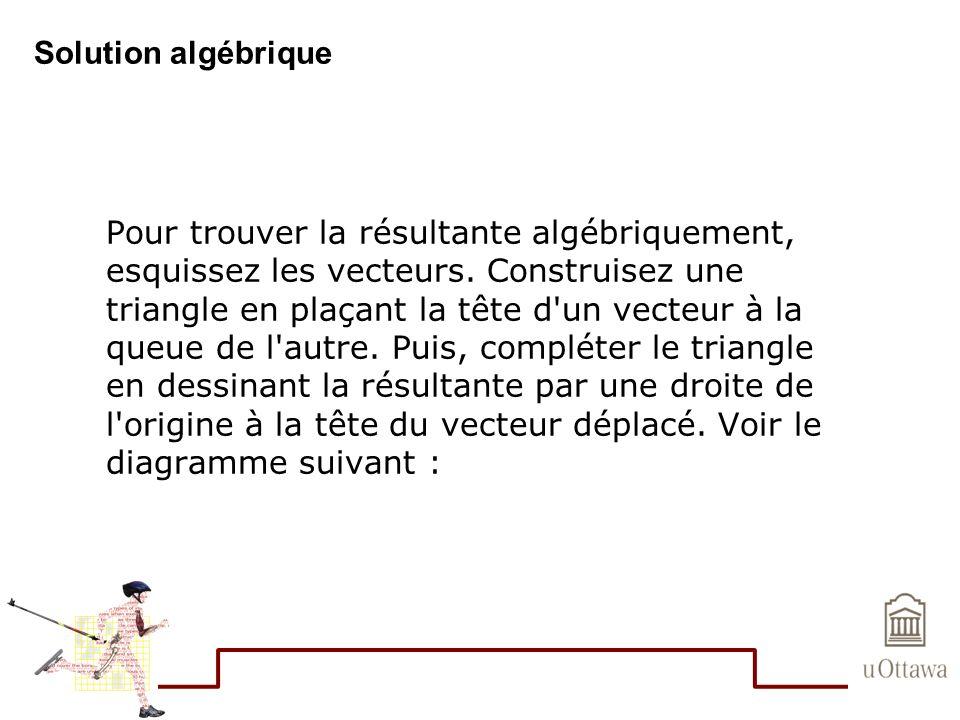 Solution algébrique