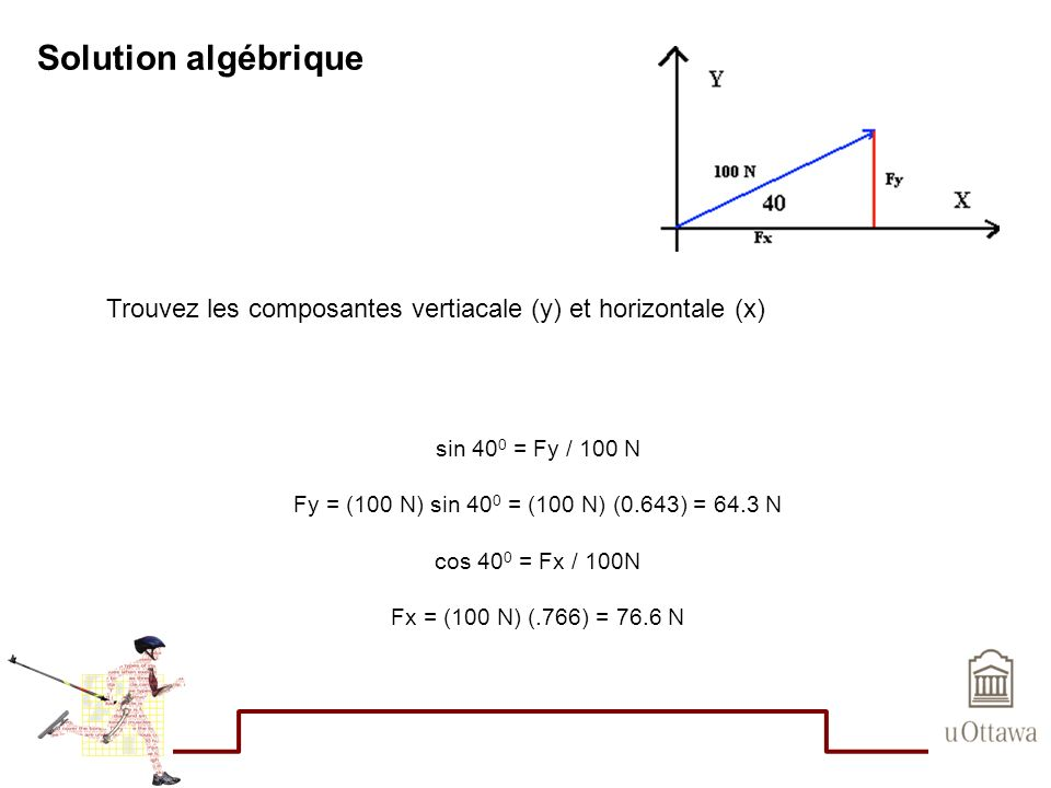 Solution algébrique Trouvez les composantes vertiacale (y) et horizontale (x) sin 400 = Fy / 100 N.