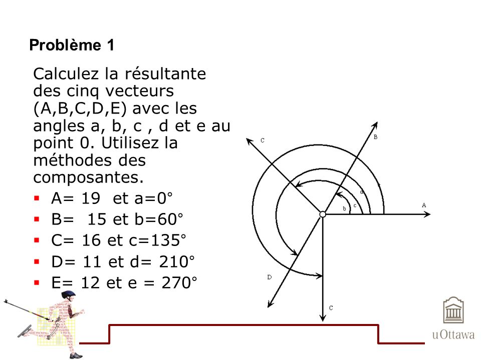 Problème 1 Calculez la résultante des cinq vecteurs (A,B,C,D,E) avec les angles a, b, c , d et e au point 0. Utilisez la méthodes des composantes.