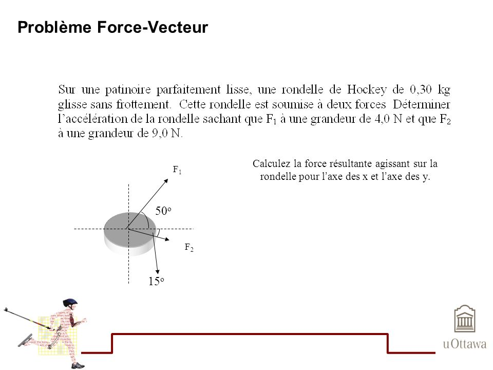 Problème Force-Vecteur