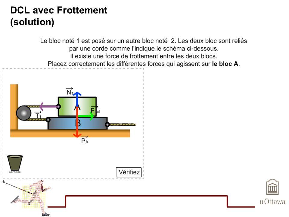 DCL avec Frottement (solution)