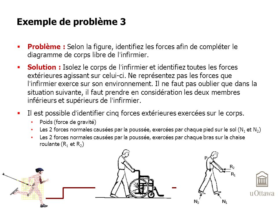Exemple de problème 3 Problème : Selon la figure, identifiez les forces afin de compléter le diagramme de corps libre de l'infirmier.