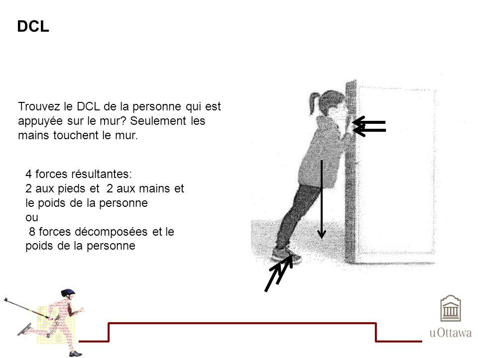 DCL Trouvez le DCL de la personne qui est appuyée sur le mur Seulement les mains touchent le mur. 4 forces résultantes: