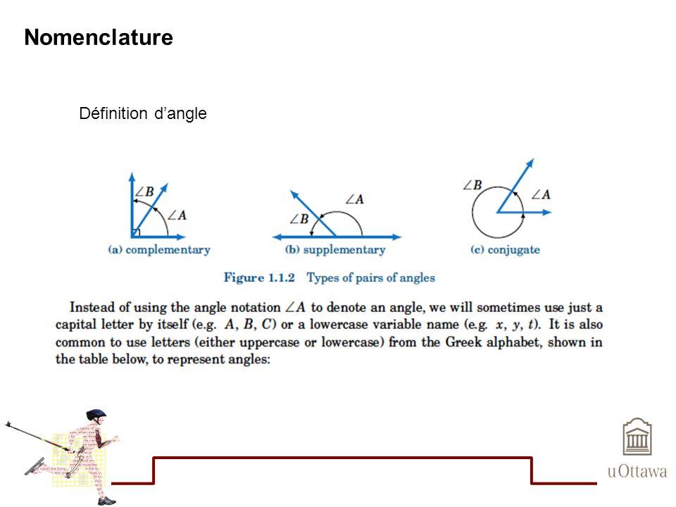 Nomenclature Définition d'angle