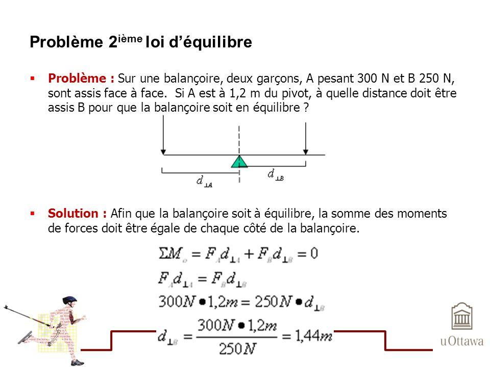 Problème 2ième loi d'équilibre