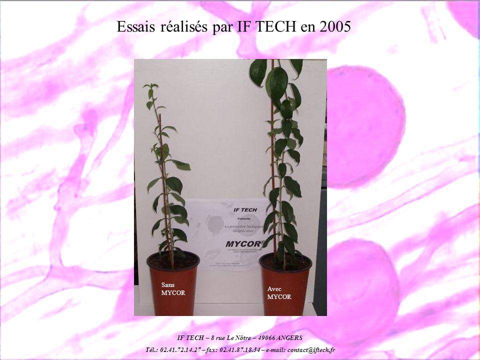 Essais réalisés par IF TECH en 2005