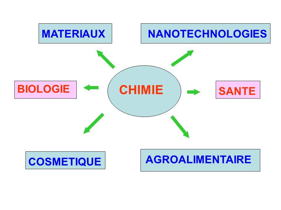 CHIMIE MATERIAUX NANOTECHNOLOGIES BIOLOGIE SANTE AGROALIMENTAIRE