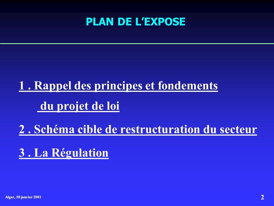1 . Rappel des principes et fondements du projet de loi