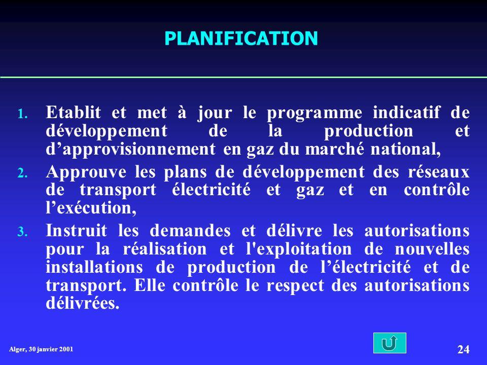 PLANIFICATION Etablit et met à jour le programme indicatif de développement de la production et d'approvisionnement en gaz du marché national,