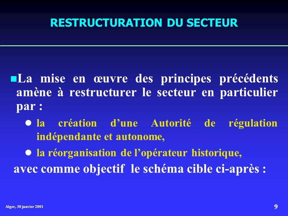 RESTRUCTURATION DU SECTEUR
