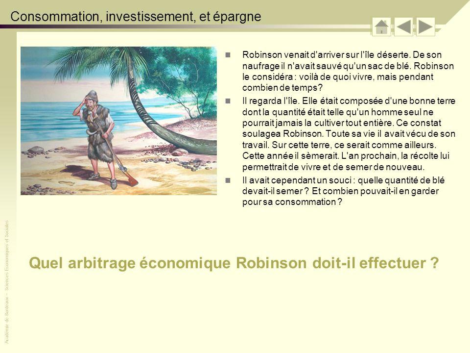Consommation, investissement, et épargne