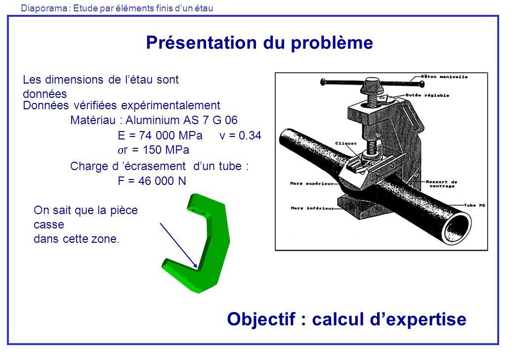 Présentation du problème Objectif : calcul d'expertise