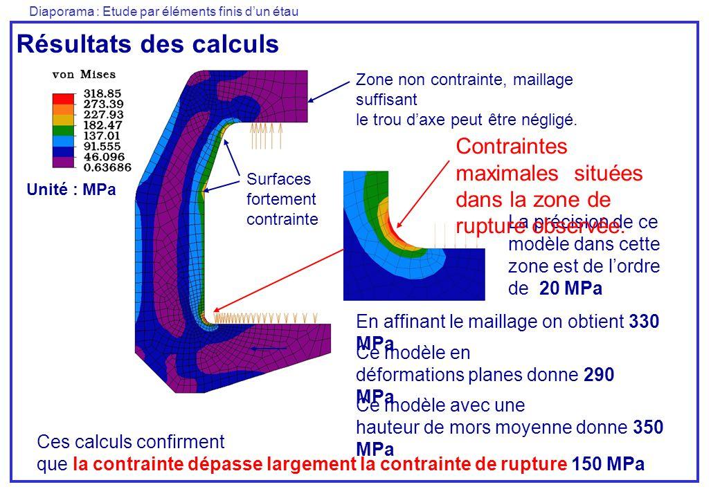 Résultats des calculs Surfaces fortement contrainte. Zone non contrainte, maillage suffisant. le trou d'axe peut être négligé.