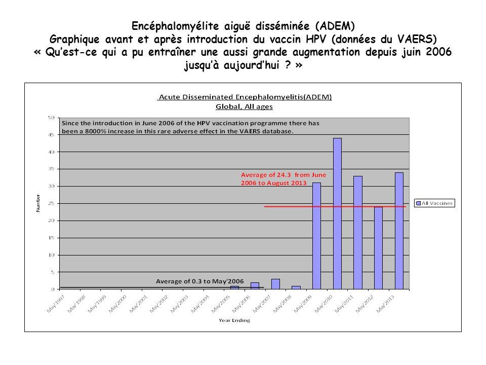 Encéphalomyélite aiguë disséminée (ADEM) Graphique avant et après introduction du vaccin HPV (données du VAERS) « Qu'est-ce qui a pu entraîner une aussi grande augmentation depuis juin 2006 jusqu'à aujourd'hui »