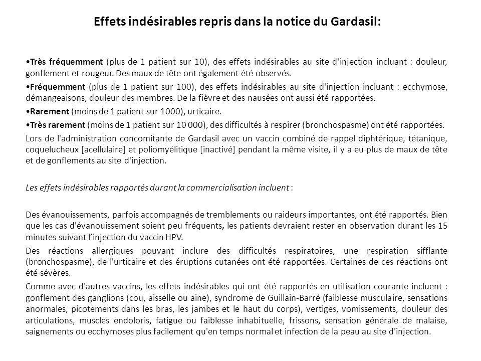 Effets indésirables repris dans la notice du Gardasil: