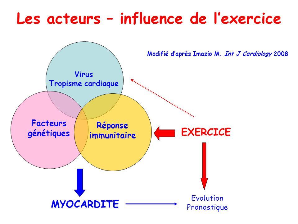 Les acteurs – influence de l'exercice