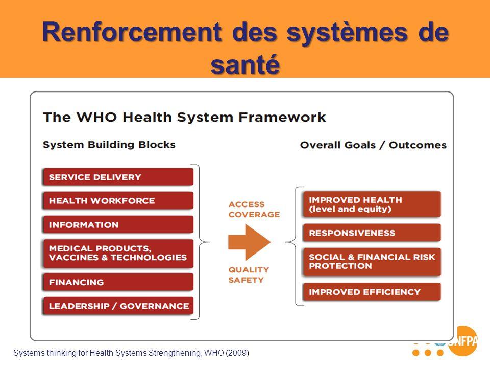 Renforcement des systèmes de santé