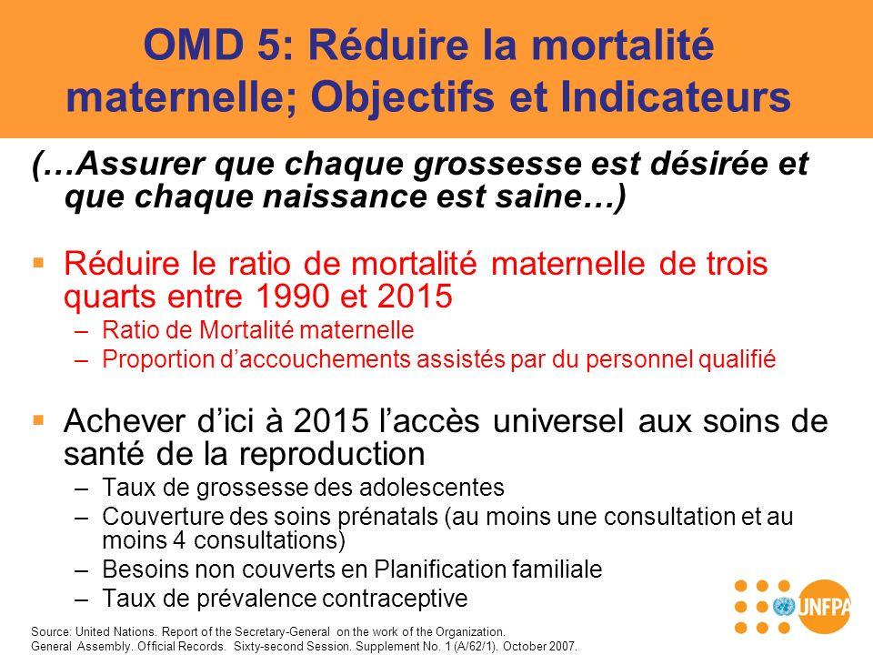 OMD 5: Réduire la mortalité maternelle; Objectifs et Indicateurs