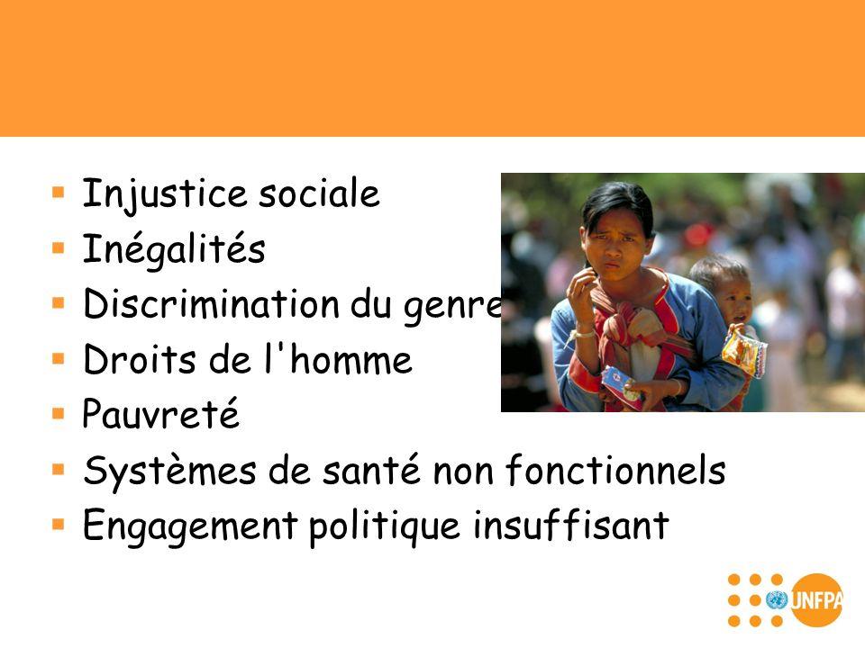Injustice sociale Inégalités. Discrimination du genre. Droits de l homme. Pauvreté. Systèmes de santé non fonctionnels.