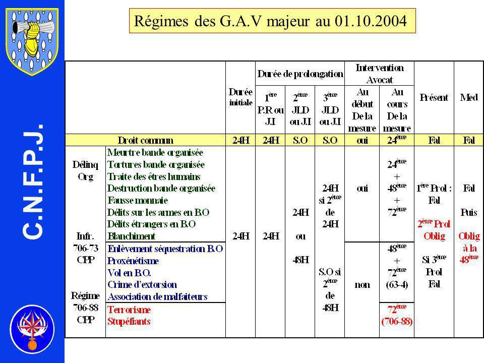 C.N.F.P.J. Régimes des G.A.V majeur au 01.10.2004