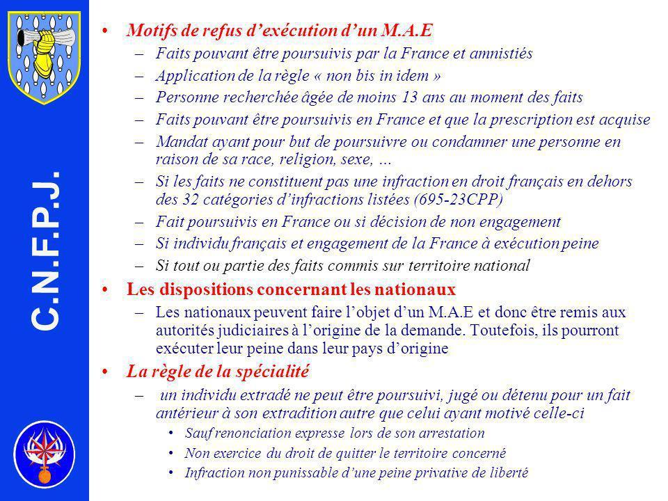 C.N.F.P.J. Motifs de refus d'exécution d'un M.A.E