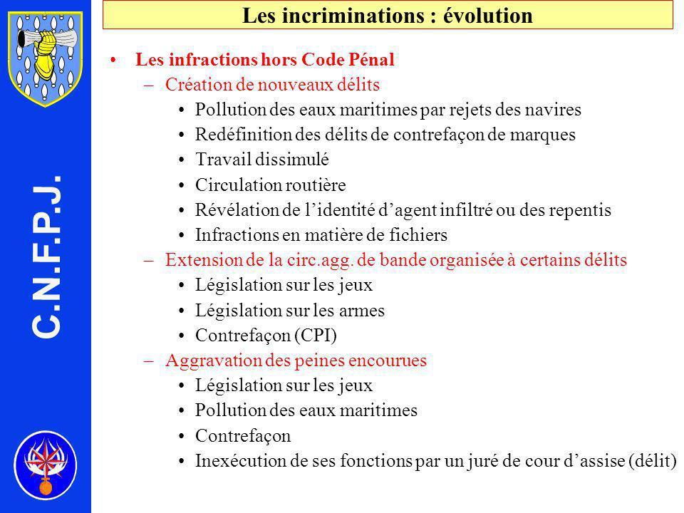 Les incriminations : évolution