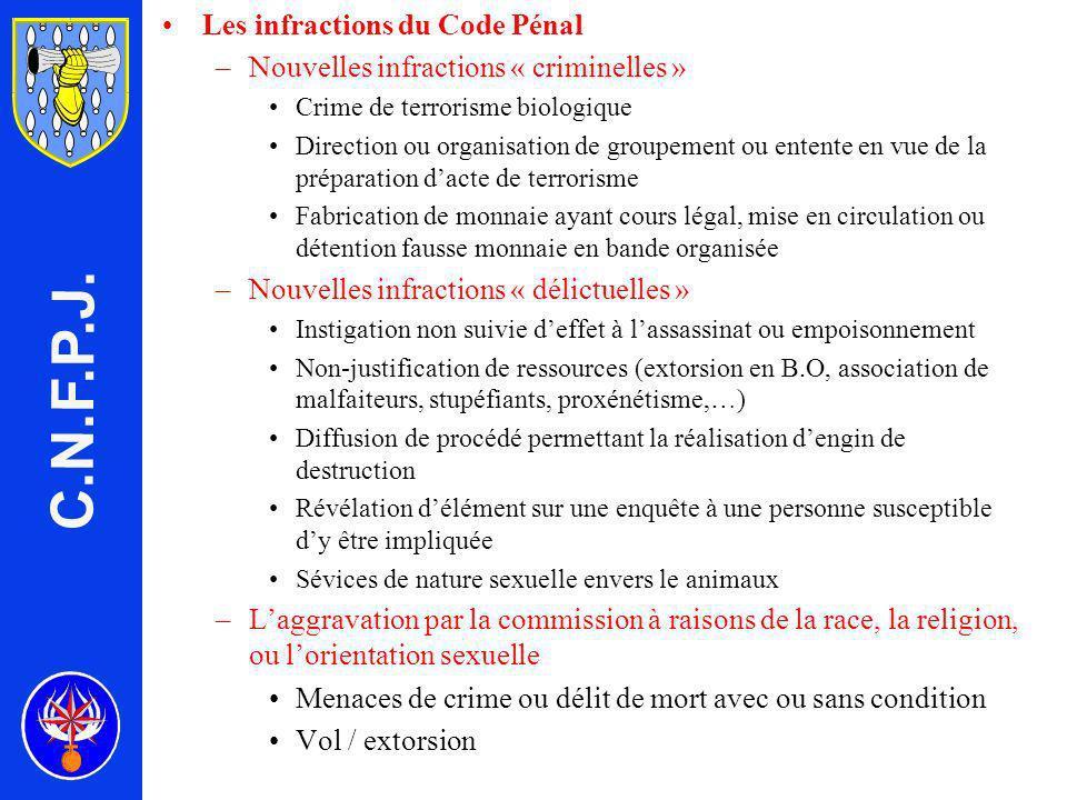 C.N.F.P.J. Les infractions du Code Pénal
