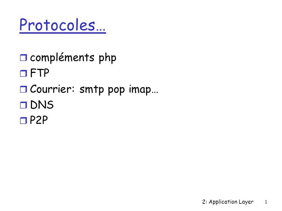 Protocoles… compléments php FTP Courrier: smtp pop imap… DNS P2P