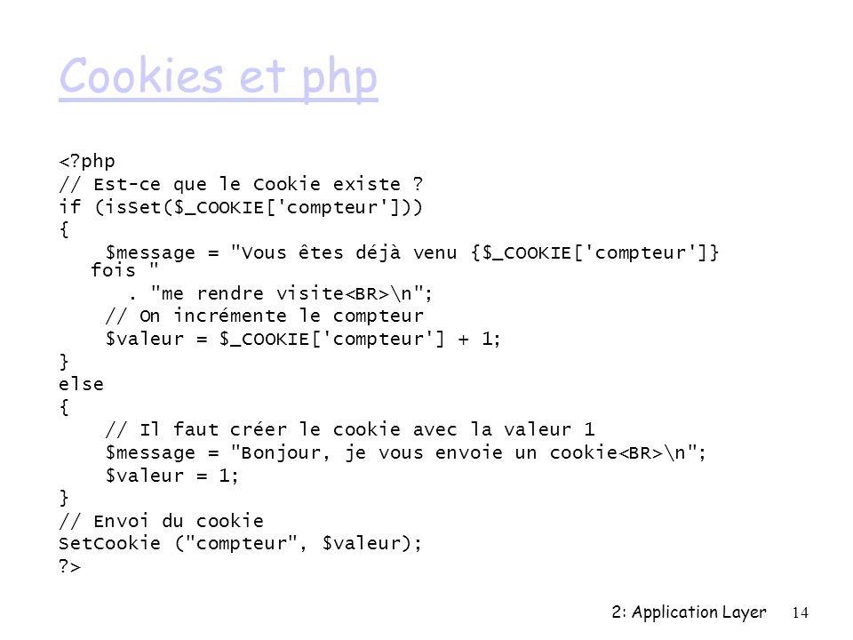 Cookies et php < php // Est-ce que le Cookie existe