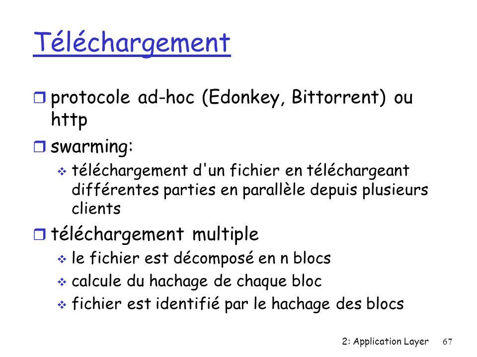 Téléchargement protocole ad-hoc (Edonkey, Bittorrent) ou http
