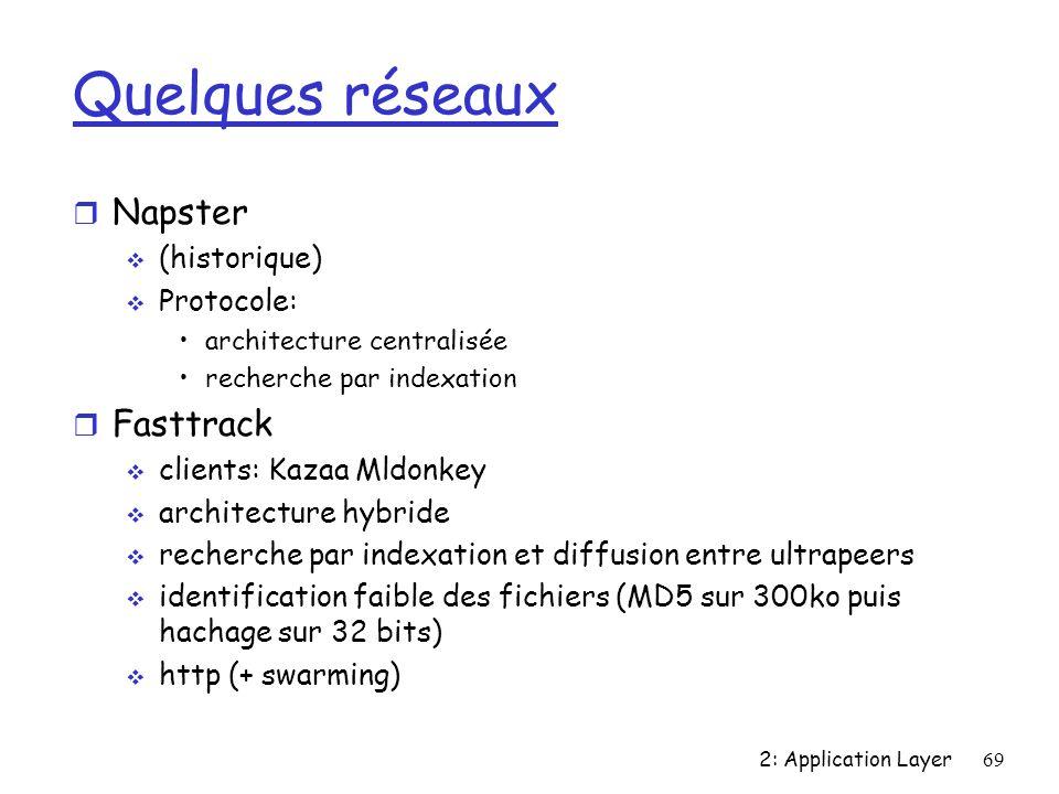 Quelques réseaux Napster Fasttrack (historique) Protocole: