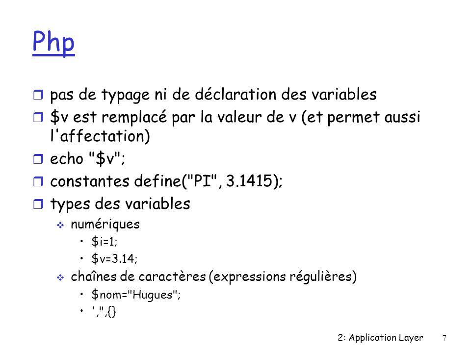 Php pas de typage ni de déclaration des variables