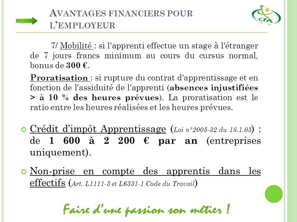 Avantages financiers pour l'employeur