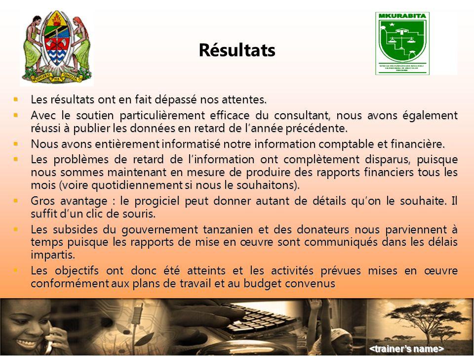 Résultats Les résultats ont en fait dépassé nos attentes.