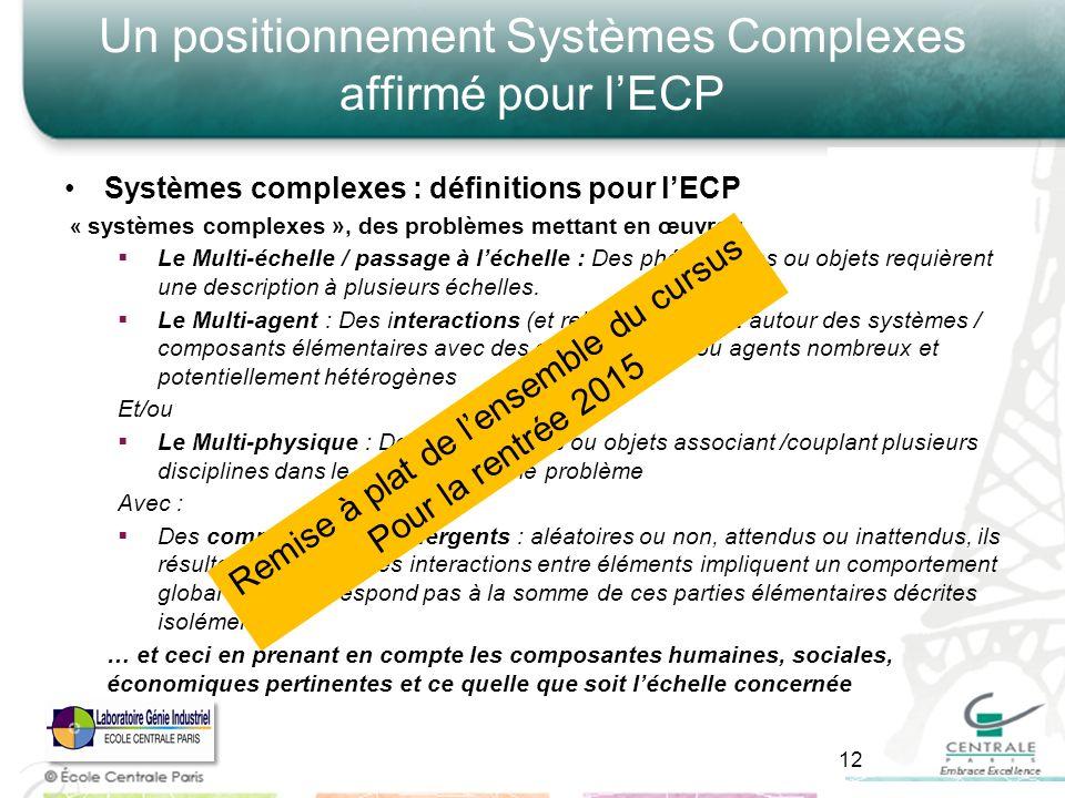 Un positionnement Systèmes Complexes affirmé pour l'ECP