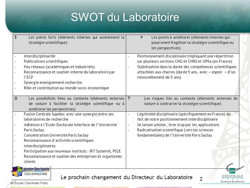 SWOT du Laboratoire Le prochain changement du Directeur du Laboratoire