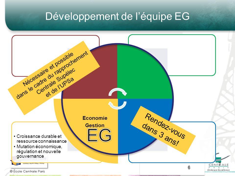Développement de l'équipe EG